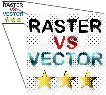 Rastor VS vector2